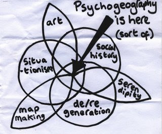 what is psychogeography?